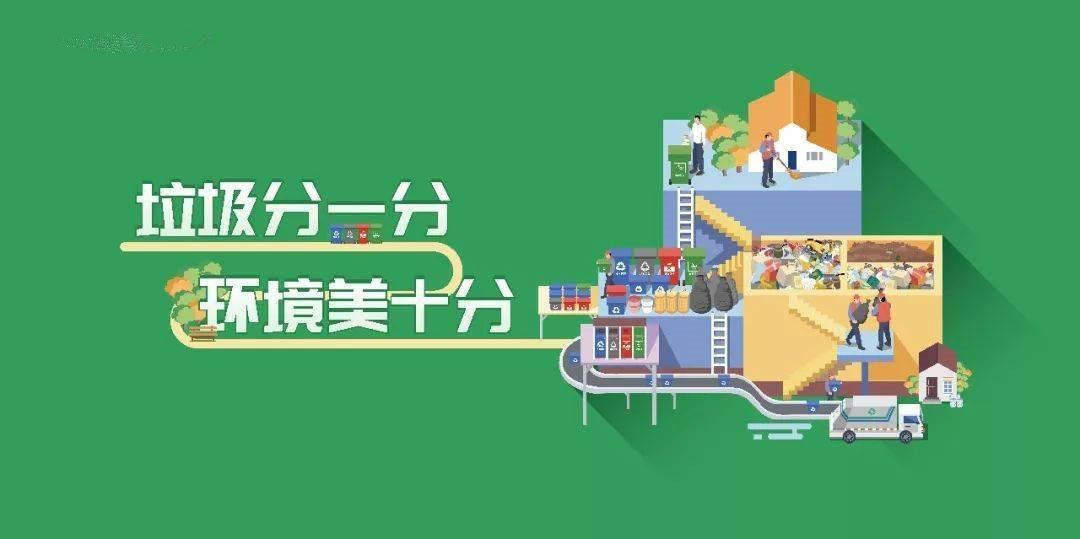 """jbo电竞官网分类""""朋友圈""""再添6地,还有46城在路上!"""